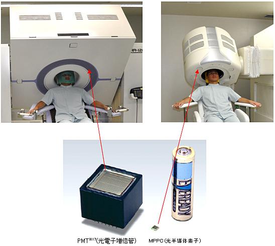 図5:従来品(左)と開発品の頭部用PET装置比較の写真