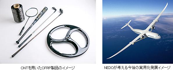 NEDO:CNTを利用したCFRPの衝撃強...