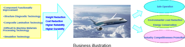 picture: Business illustration
