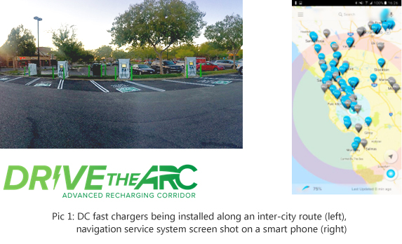 Pic 1: DC fast chargers being installed along an inter-city route (left),