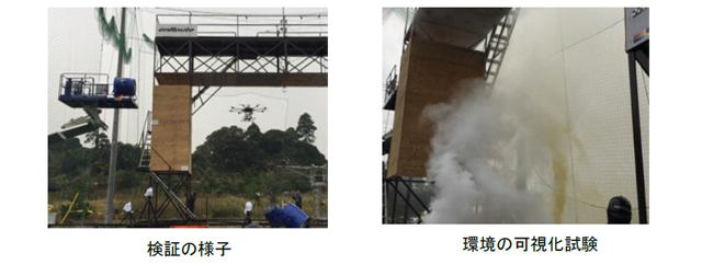 風などの外乱を想定した試験環境の妥当性の検証に関する飛行試験を表した図4
