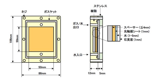 小型光触媒パネル反応器(86mm×106mm)を表した図2