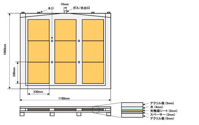 1m2スケール大型光触媒パネル反応器の構造を表した図5