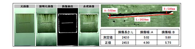 点検後の測定結果(例:損傷箇所測定結果)を表した図6