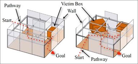 走破性を評価する試験方法のイメージ図