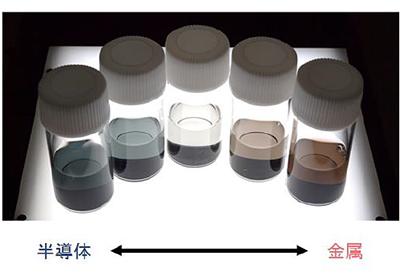 電界誘起層形成法(ELF法)により99%以上の高純度で分離した半導体型・金属型CNTの分散液の図