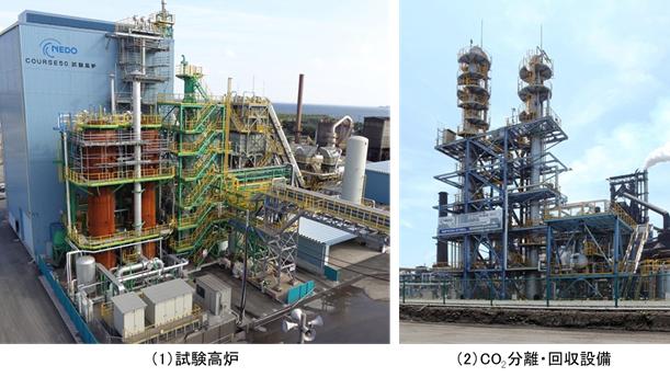 試験操業を実施した試験高炉とCO2分離・回収設備を表した写真