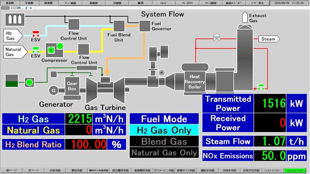 水素100%時の運転状態を表す制御画面のイメージ図