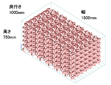 量産対応時の小型中子の造形配置例モデル図