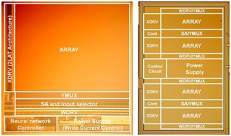 アナログ抵抗変化素子を用いたAI半導体向け脳型情報処理回路