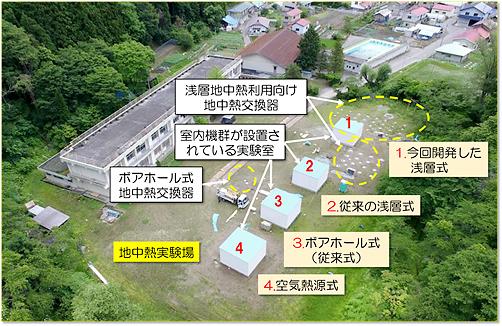 郡山市・日本大学工学部再生可能エネルギー共同研究施設写真