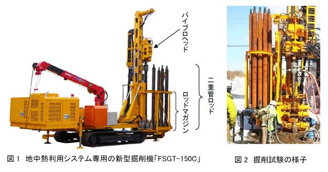 地中熱利用システム専用の新型掘削機「FSGT-150C」 掘削試験の様子