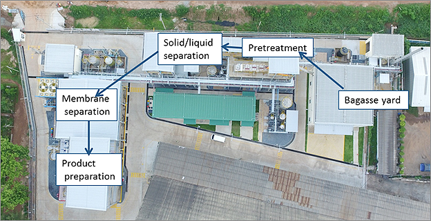 NEDO:Construction of a Demonstration Plant Producing Raw Materials
