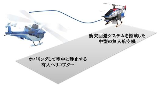 今回の模擬飛行のイメージ図