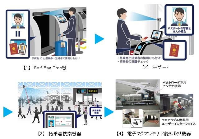 航空機出発遅延抑制システムの構成