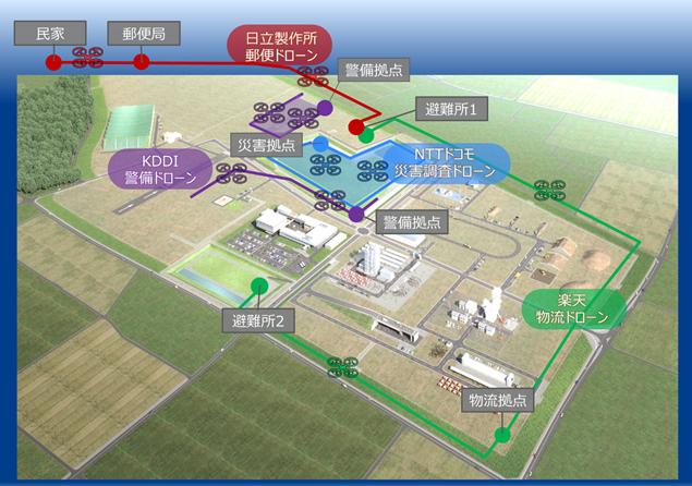 飛行スケジュール(上)と飛行経路図(下)