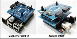 ストリームデータ圧縮評価キット(LCA-DLTを実装したFPGAを搭載)を表した図