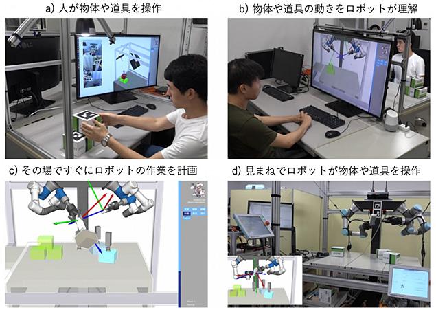 人による手作業をロボットが即座に見まねを表した図