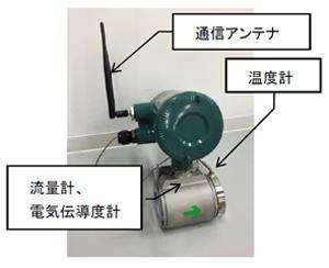 温泉モニタリング装置の図
