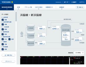 クラウドシステム画面の図