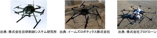 試験で使用した無人航空機