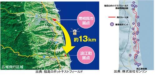 南相馬滑走路から浪江滑走路間の長距離飛行イメージ(左)と長距離飛行ルート(右)
